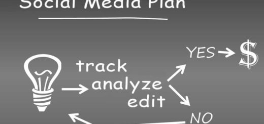 Track And Analyze Social Media For Your Business