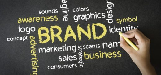 how-to brand your business online
