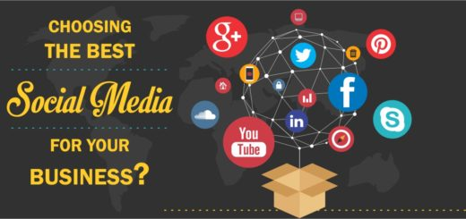 Choose The Best Social Media For Your Business