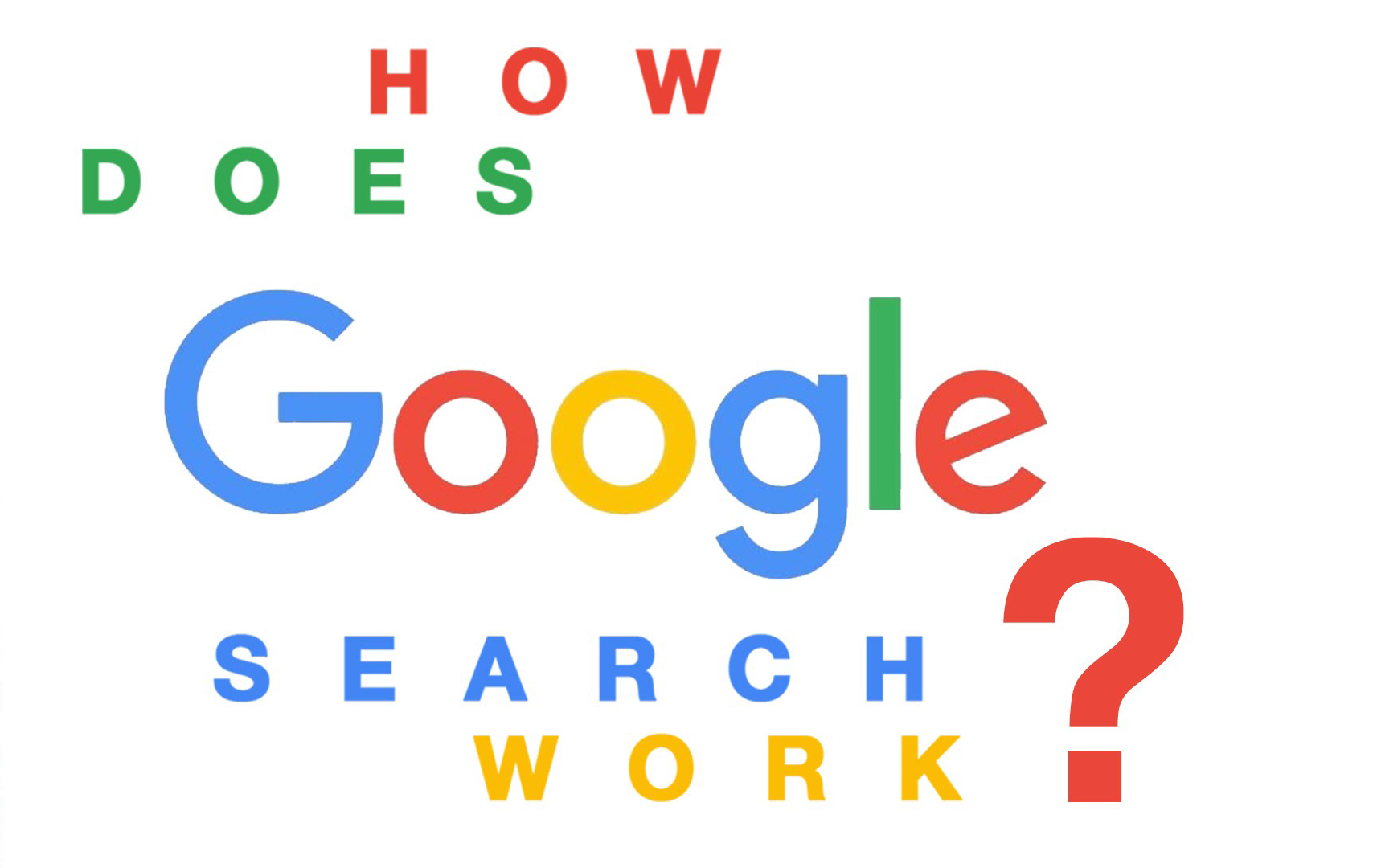 Permalink to How does Google work