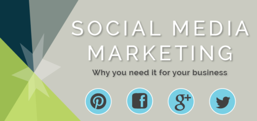 Is Social Media Helpful For My Business