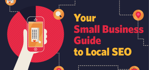local seo company | ZoomYourTraffic Blog | Reach Responsive Results