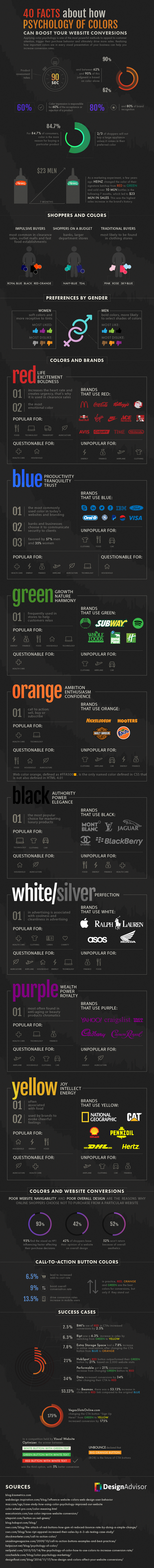 40 Facts About How Psychology of Color Can Boost Your Website Conversions(Infographic)