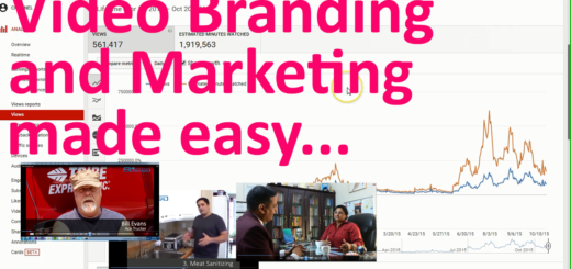 Video Branding and Marketing